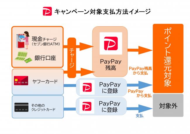 支払イメージ